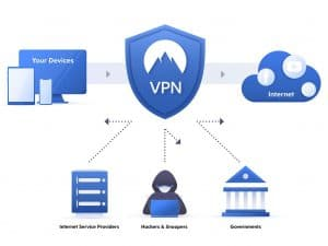 what does vpn hide 300x225 - Does A Vpn Hide Data From Isp
